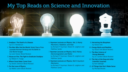 Bill Gates' Science Innovation Books (Apr 2013)